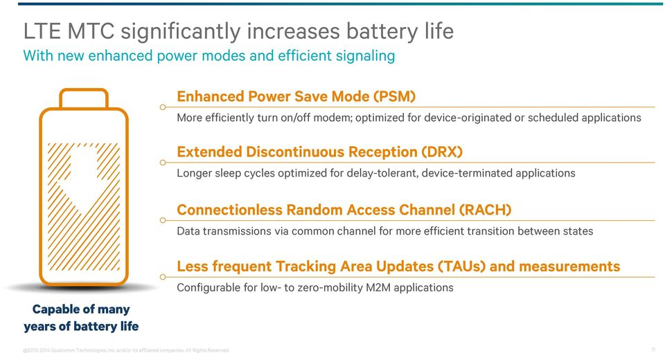 Random Access Channel (RACH) Data transmissions via common channel for more efficient transition between states Capable of many years of battery life Less frequent Tracking Area