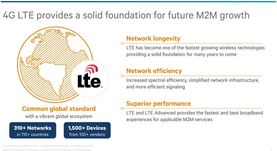 ecosystem 310+ Networks in 110+ countries 1,500+ Devices from 100+ vendors Superior performance LTE and LTE Advanced provides the fastest and best broadband experiences for