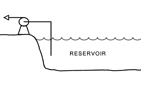 KNOWLEDGE: K1.06 [3.2/3.3] P7624 (B7624) Refer to the drawing of a centrifugal pump taking suction from a reservoir (see figure below).