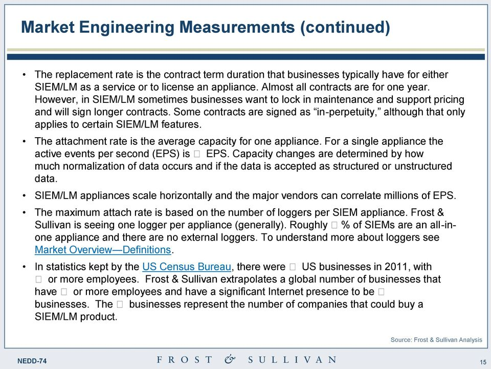 Some contracts are signed as in-perpetuity, although that only applies to certain SIEM/LM features. The attachment rate is the average capacity for one appliance.