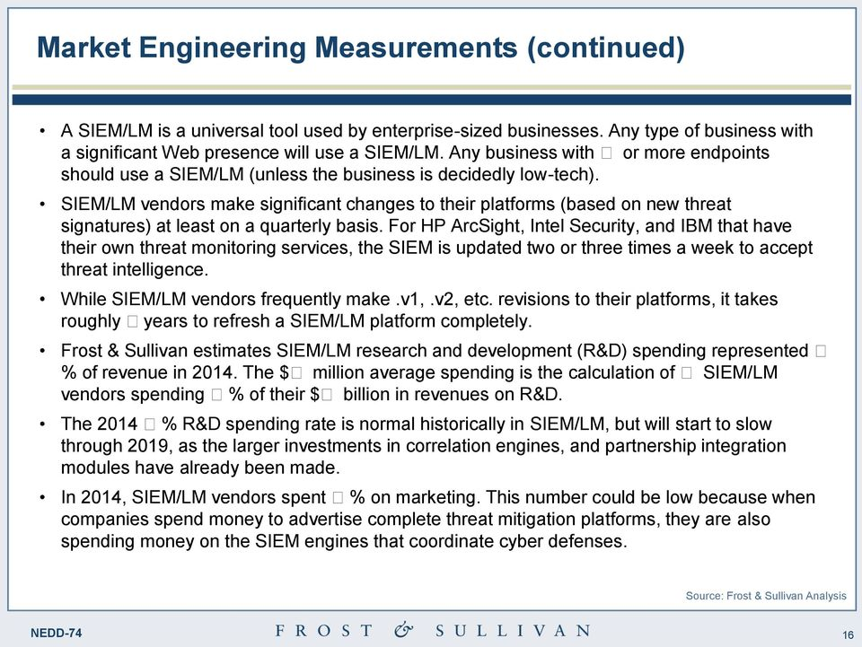 SIEM/LM vendors make significant changes to their platforms (based on new threat signatures) at least on a quarterly basis.