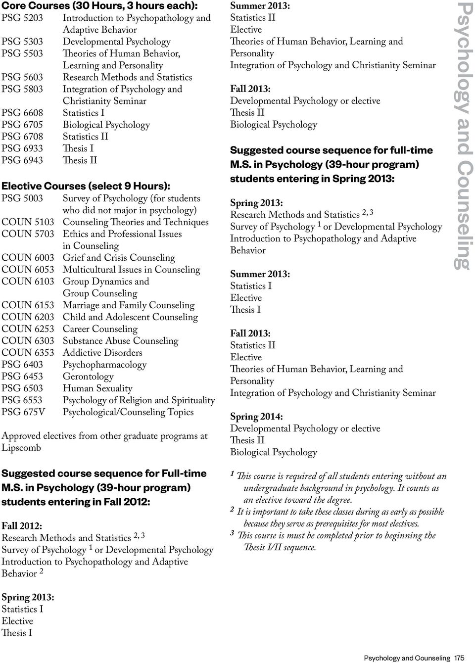 6943 Thesis II Elective Courses (select 9 Hours): PSG 5003 Survey of Psychology (for students who did not major in psychology) COUN 5103 Counseling Theories and Techniques COUN 5703 Ethics and