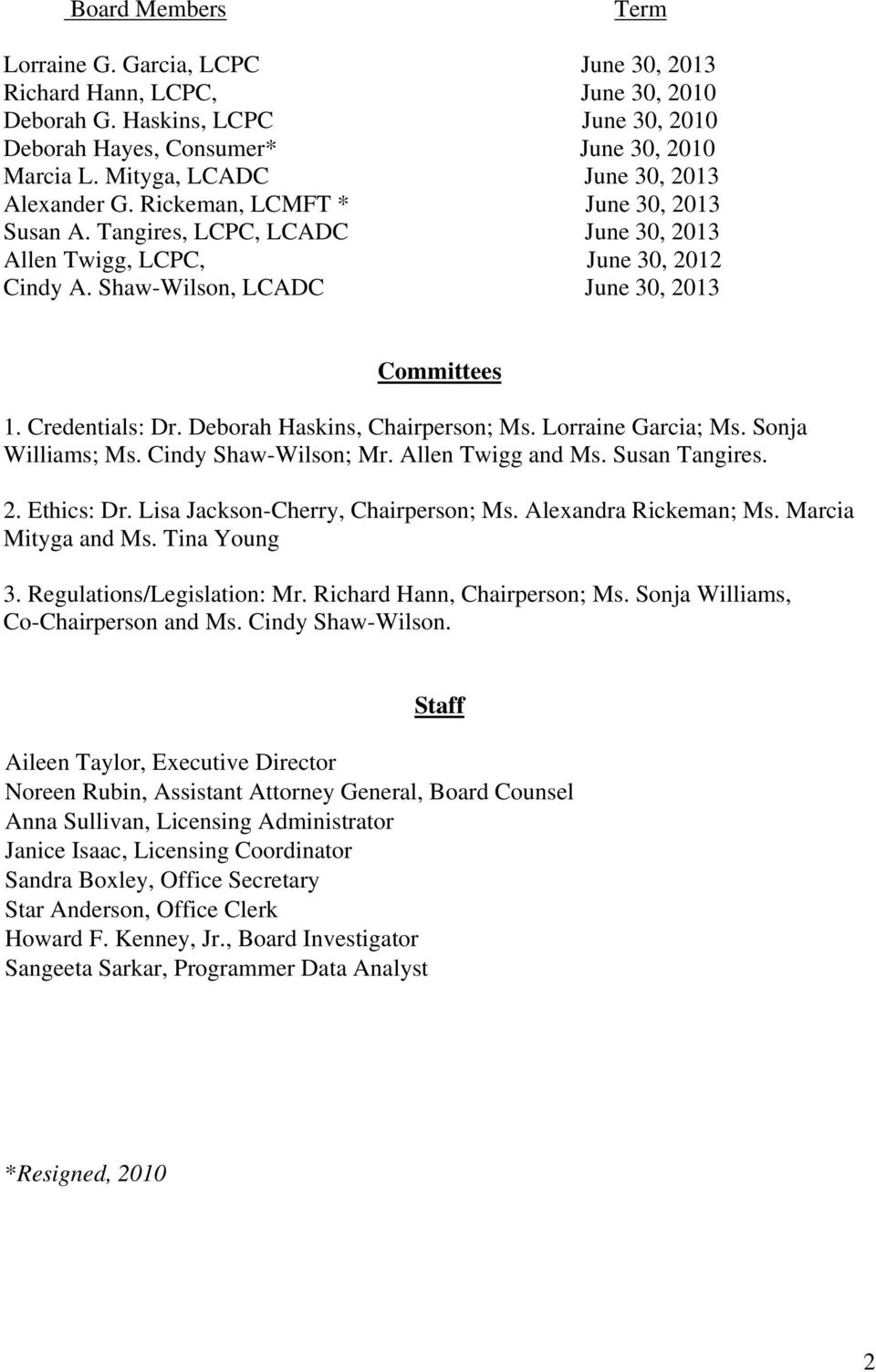 Shaw-Wilson, LCADC June 30, 2013 Committees 1. Credentials: Dr. Deborah Haskins, Chairperson; Ms. Lorraine Garcia; Ms. Sonja Williams; Ms. Cindy Shaw-Wilson; Mr. Allen Twigg and Ms. Susan Tangires. 2. Ethics: Dr.