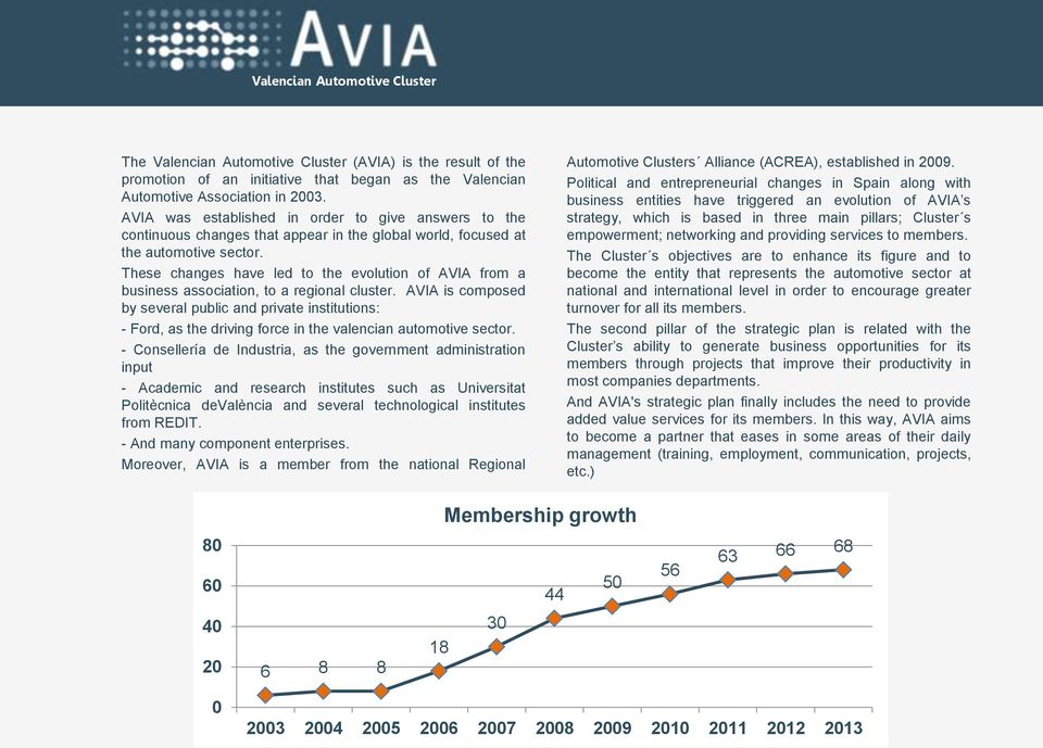 These changes have led to the evolution of AVIA from a business association, to a regional cluster.