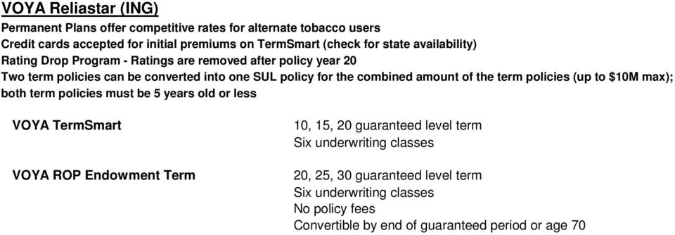 amount of the term policies (up to $10M max); both term policies must be 5 years old or less VOYA TermSmart VOYA ROP Endowment Term 10, 15, 20 guaranteed