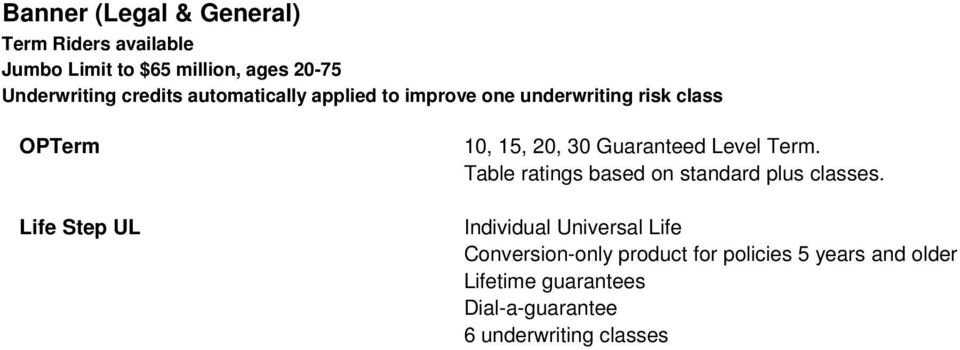 Step UL 10, 15, 20, 30 Guaranteed Level Term. Table ratings based on standard plus classes.