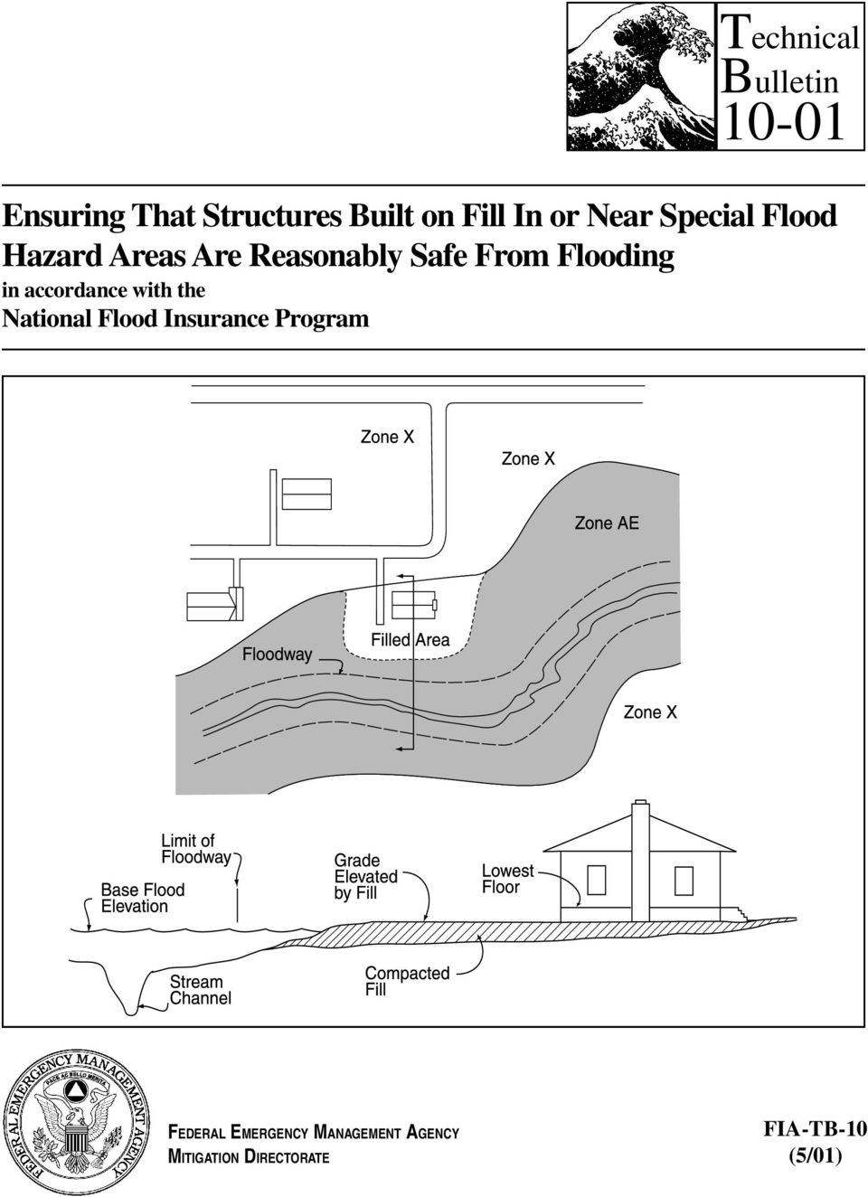 Flooding in accordance with the National Flood Insurance Program