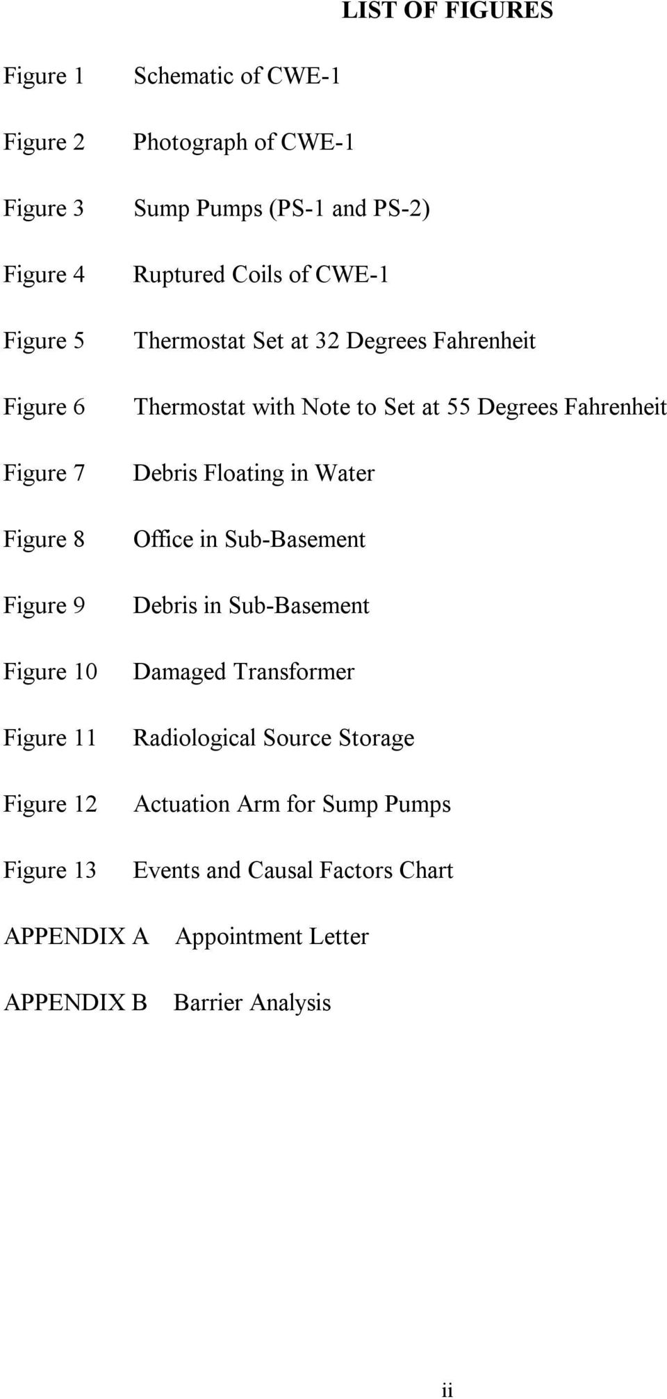 Thermostat with Note to Set at 55 Degrees Fahrenheit Debris Floating in Water Office in Sub-Basement Debris in Sub-Basement Damaged