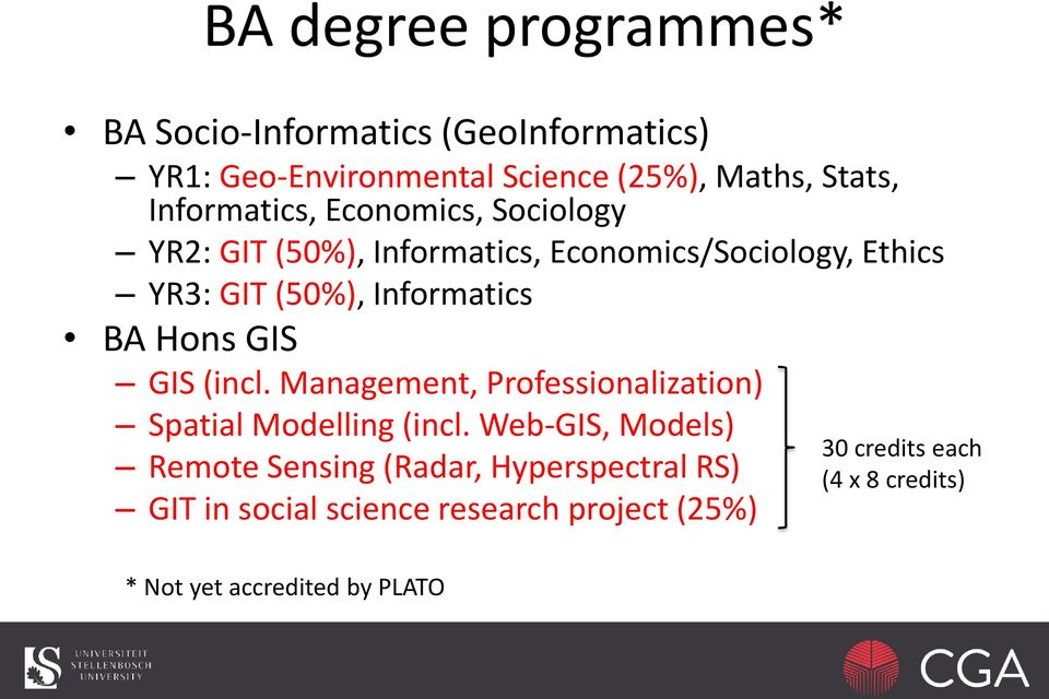 BA Hons GIS GIS (incl. Management, Professionalization) Spatial Modelling (incl.