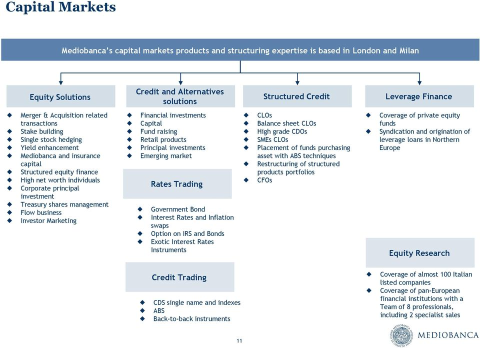 principal investment Treasury shares management Flow business Investor Marketing Financial investments Capital Fund raising Retail products Principal investments Emerging market Rates Trading