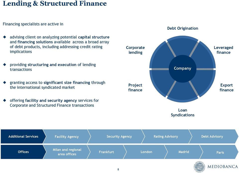 access to significant size financing through the international syndicated market Project finance Export finance offering facility and security agency services for Corporate and Structured