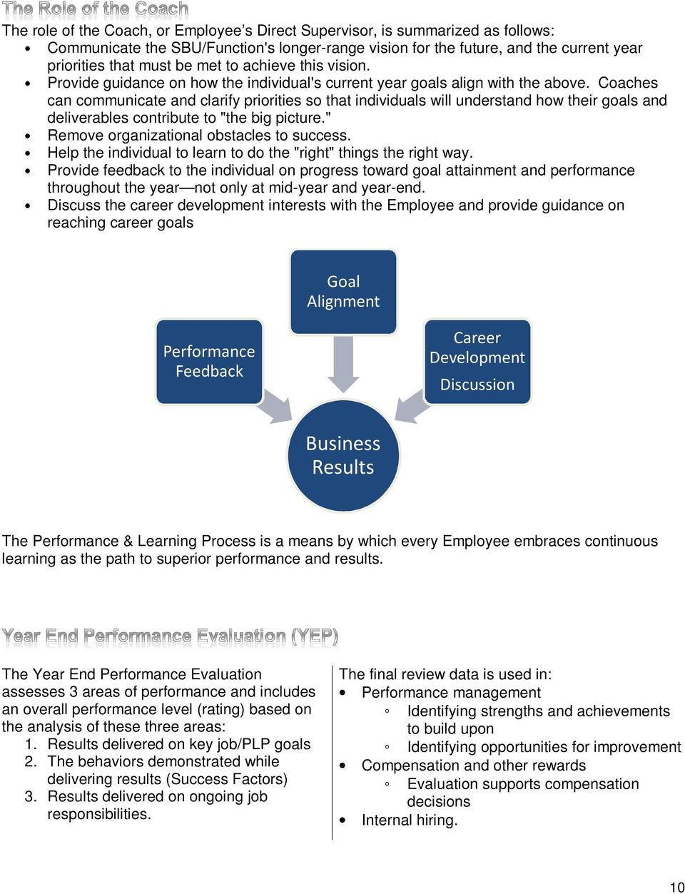 the performance learning plan and year end performance coaches can communicate and clarify priorities so that individuals will understand how their goals and deliverables