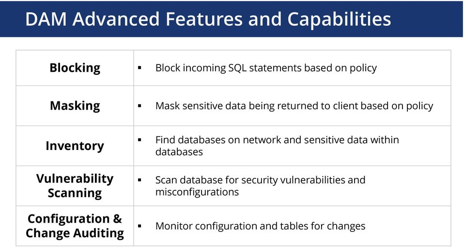 Scanning Configuration & Change Auditing Find databases on network and sensitive data within