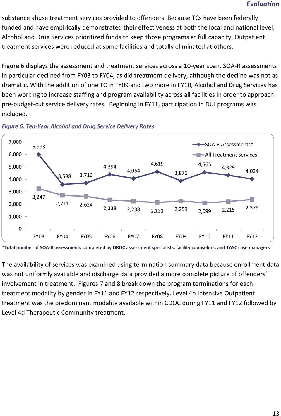 at full capacity. Outpatient treatment services were reduced at some facilities and totally eliminated at others. Figure 6 displays the assessment and treatment services across a 1-year span.
