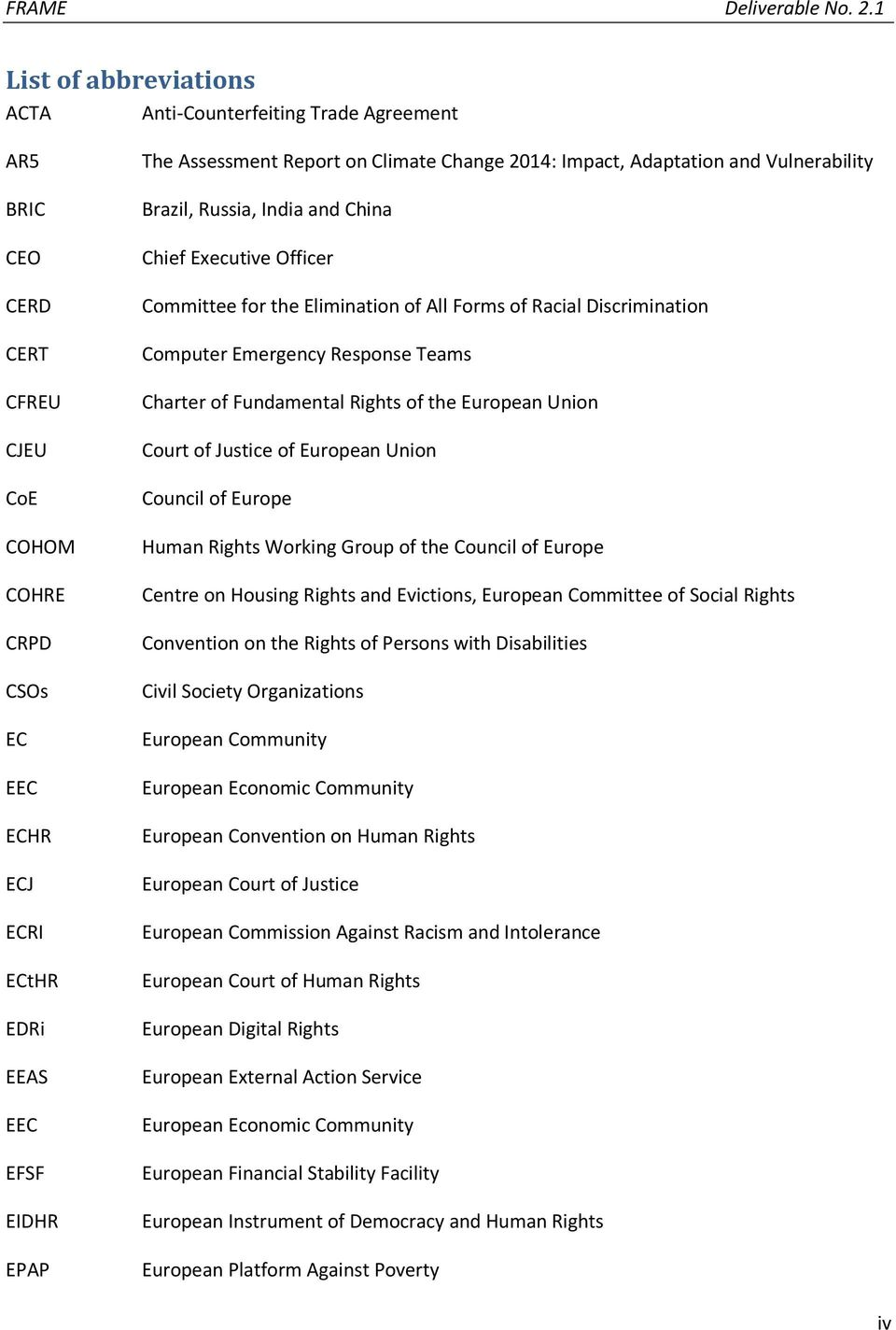 Computer Emergency Response Teams Charter of Fundamental Rights of the European Union Court of Justice of European Union Council of Europe Human Rights Working Group of the Council of Europe Centre