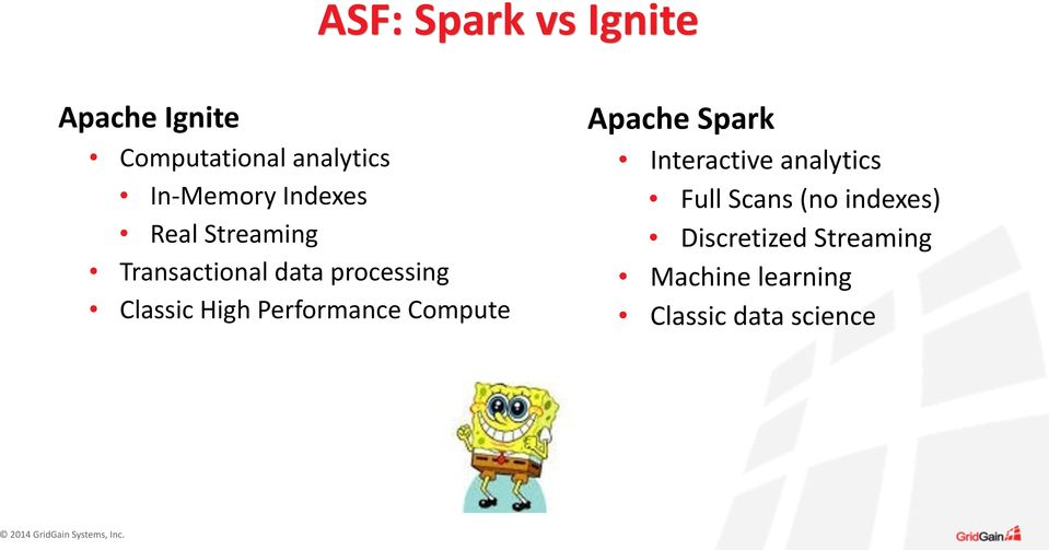 Performance Compute Apache Spark Interactive analytics Full Scans (no