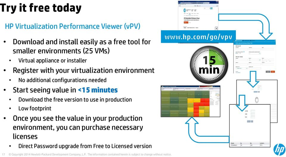 configurations needed Start seeing value in <15 minutes Download the free version to use in production Low footprint Once