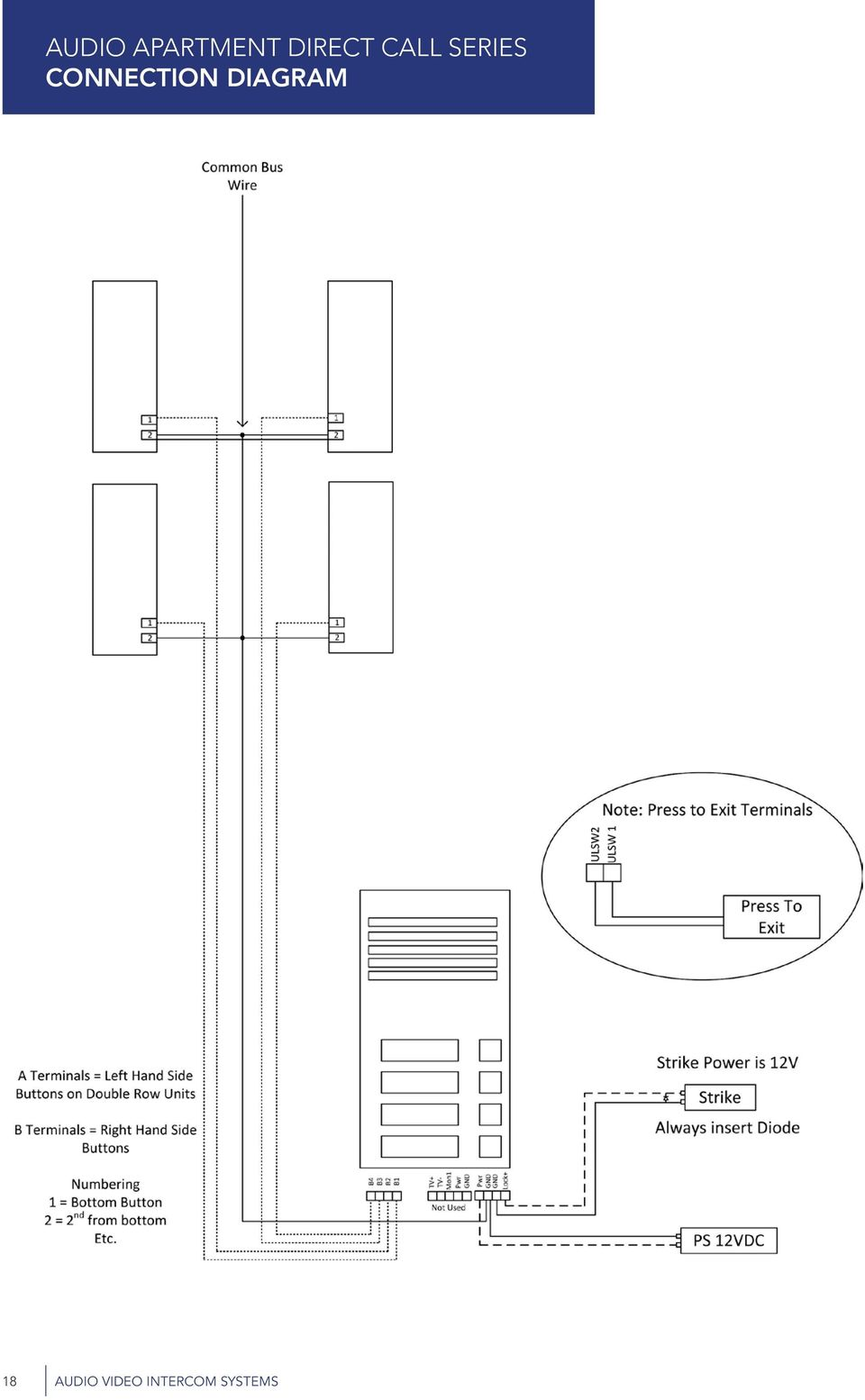 Audio video intercom systems security safety at your finger tips connection diagram 18 ccuart Choice Image