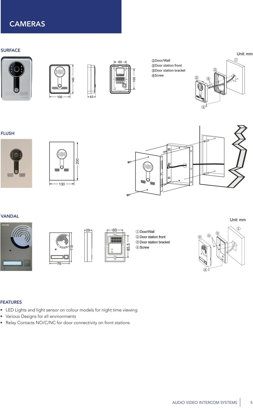 Designs for all environments Relay Contacts NO/C/NC for door