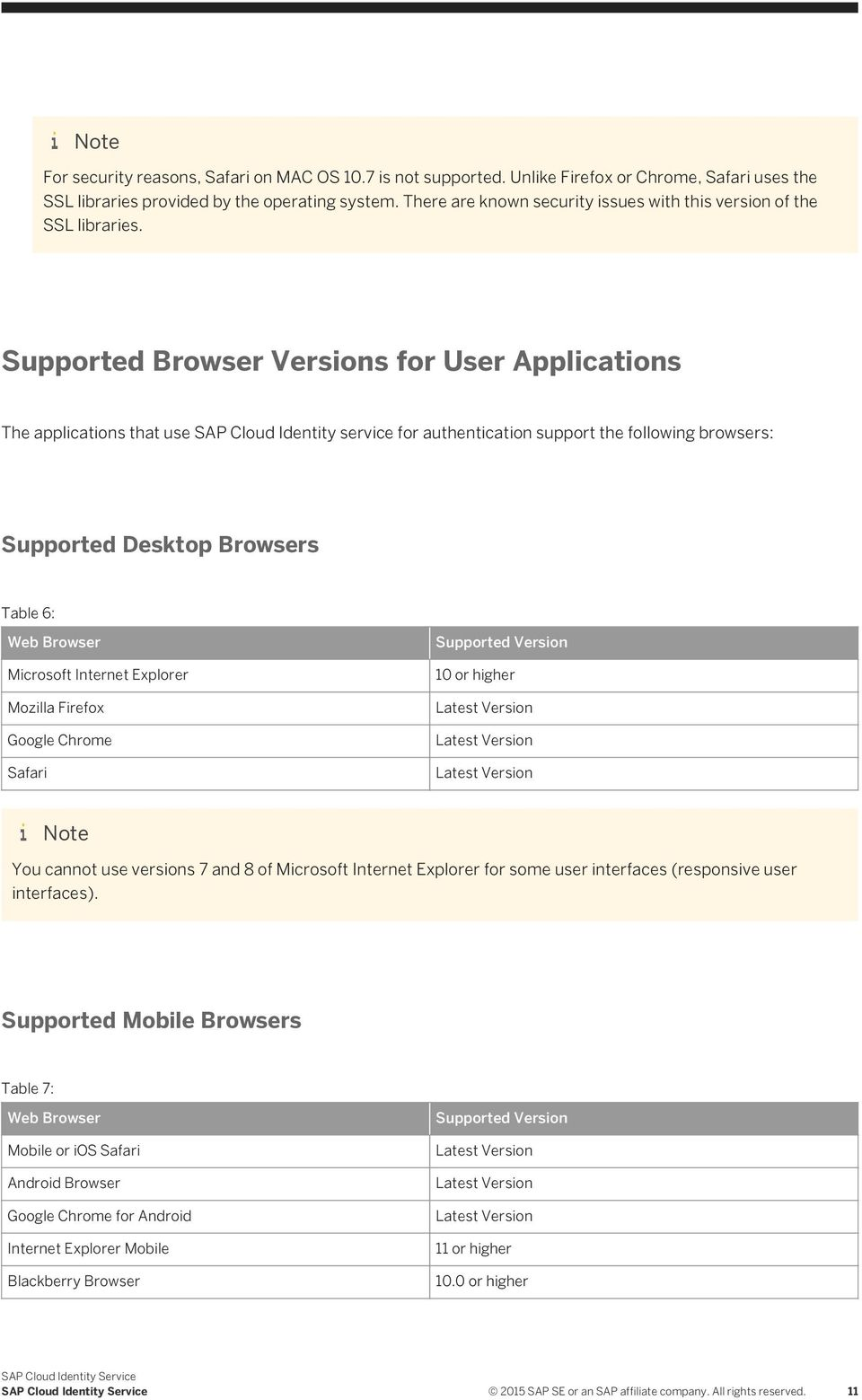how to make browser suppoirted applications