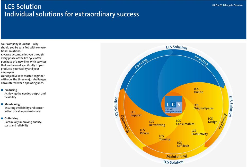 Our objective is to master, together with you, the three major challenges encountered when operating lines: Planning LCS Solution Investing Producing Achieving the needed output and flexibility