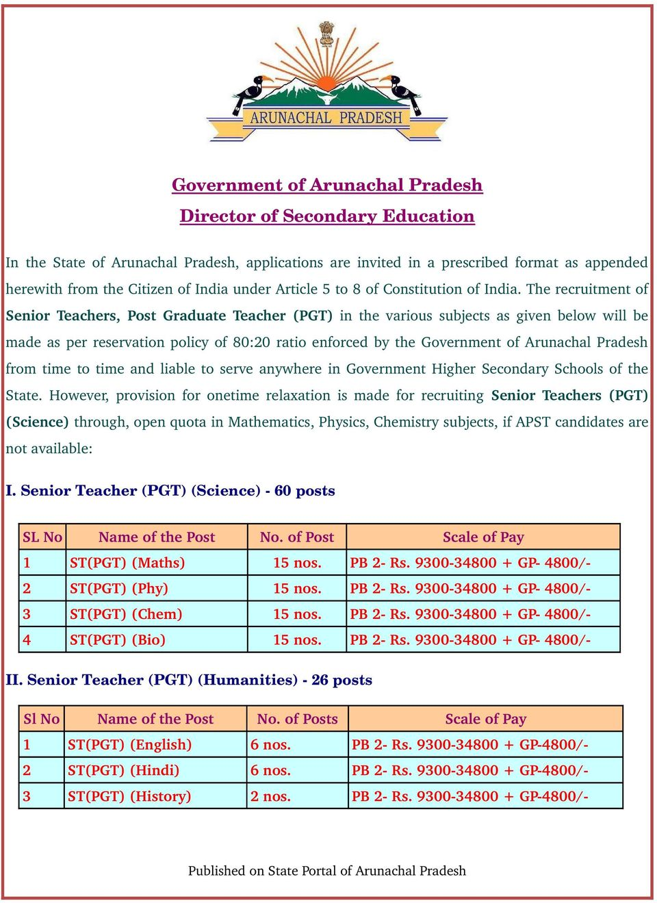 The recruitment of Senior Teachers, Post Graduate Teacher (PGT) in the various subjects as given below will be made as per reservation policy of 80:20 ratio enforced by the Government of Arunachal