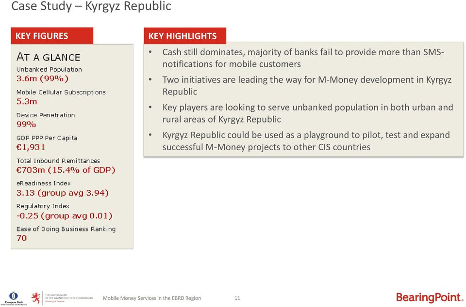 players are looking to serve unbanked population in both urban and rural areas of Kyrgyz Republic Kyrgyz Republic could be