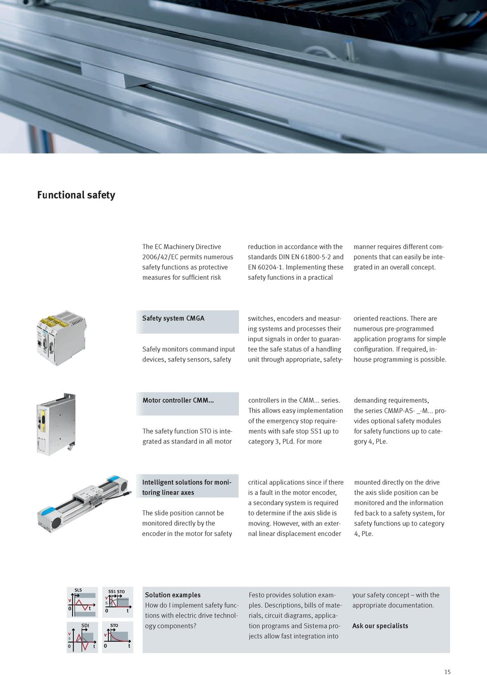 Safety system CMGA Safely monitors command input devices, safety sensors, safety switches, encoders and measuring systems and processes their input signals in order to guarantee the safe status of a