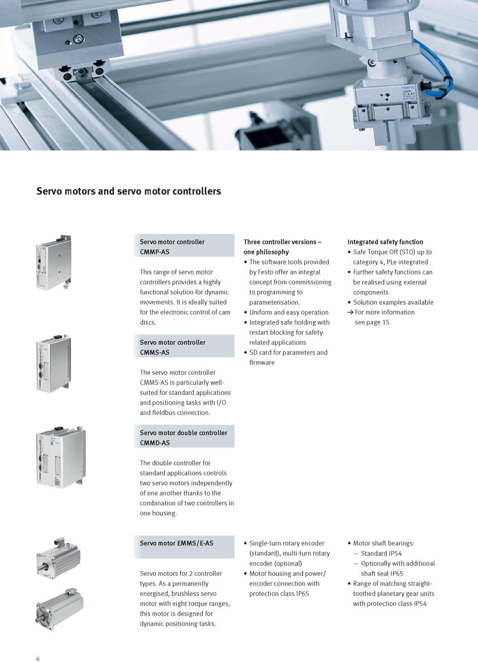 Servo motor controller CMMS-AS The servo motor controller CMMS-AS is particularly wellsuited for standard applications and positioning tasks with I/O and fieldbus connection.