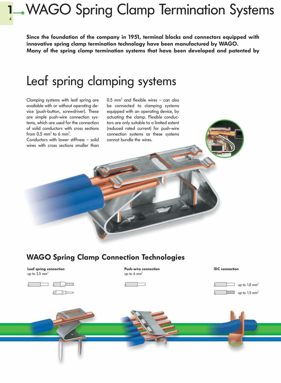 Many of the spring clamp termination systems that have been developed and patented by Leaf spring clamping systems Clamping systems with leaf spring are available with or without operating device