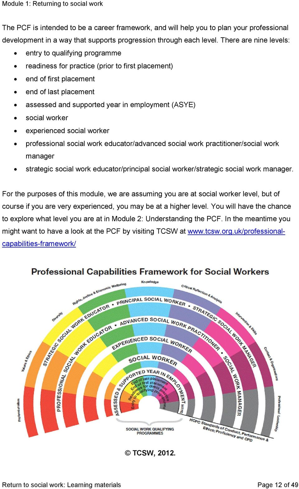 social worker experienced social worker professional social work educator/advanced social work practitioner/social work manager strategic social work educator/principal social worker/strategic social