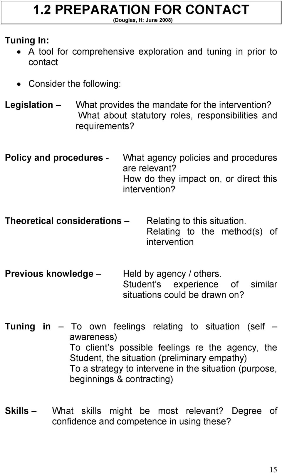 How do they impact on, or direct this intervention? Theoretical considerations Relating to this situation. Relating to the method(s) of intervention Previous knowledge Held by agency / others.