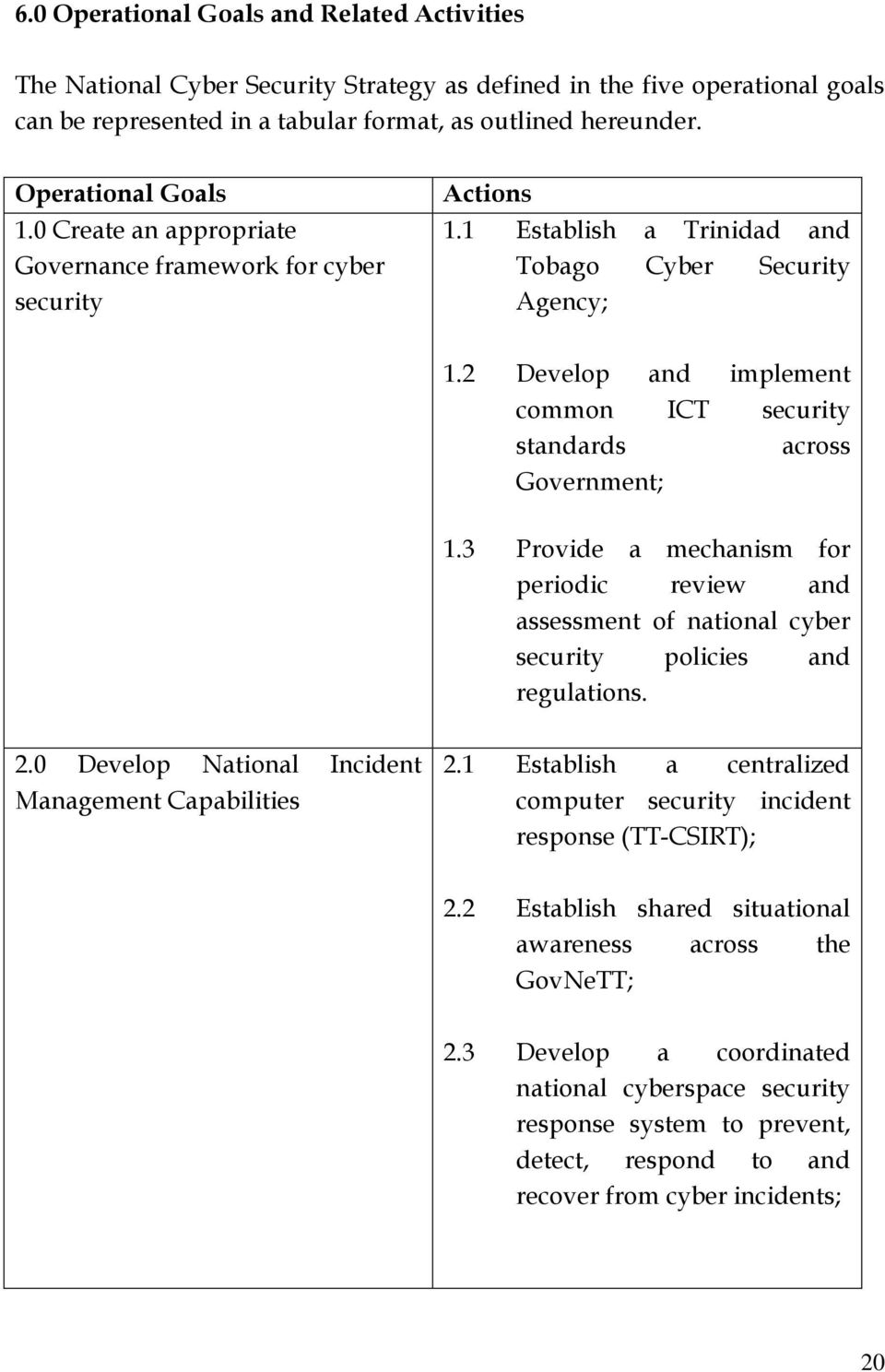 2 Develop and implement common ICT security standards across Government; 1.3 Provide a mechanism for periodic review and assessment of national cyber security policies and regulations. 2.