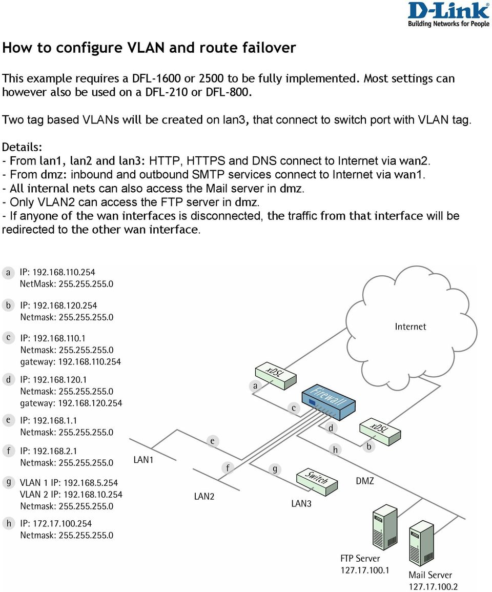 Details: - From lan1, lan2 and lan3: HTTP, HTTPS and DNS connect to Internet via wan2. - From dmz: inbound and outbound SMTP services connect to Internet via wan1.