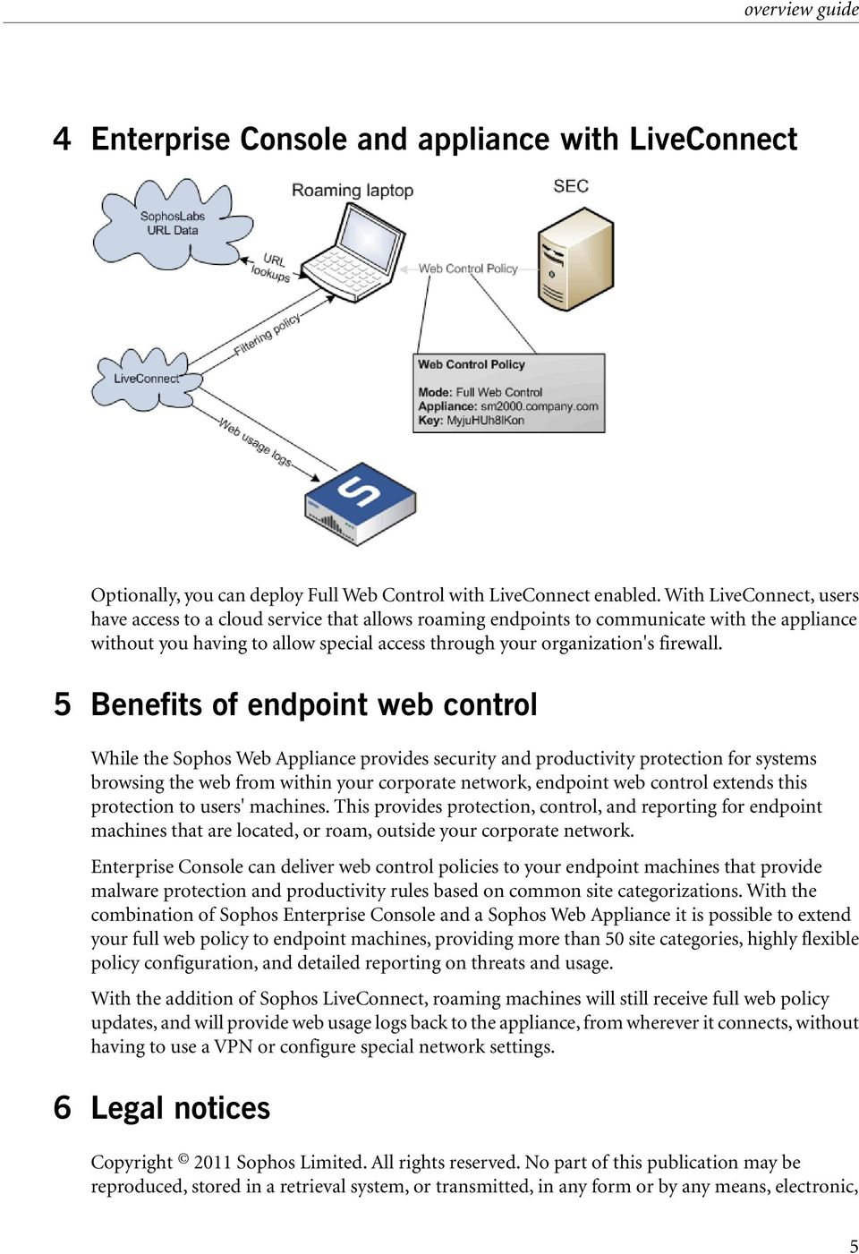 5 Benefits of endpoint web control While the Sophos Web Appliance provides security and productivity protection for systems browsing the web from within your corporate network, endpoint web control