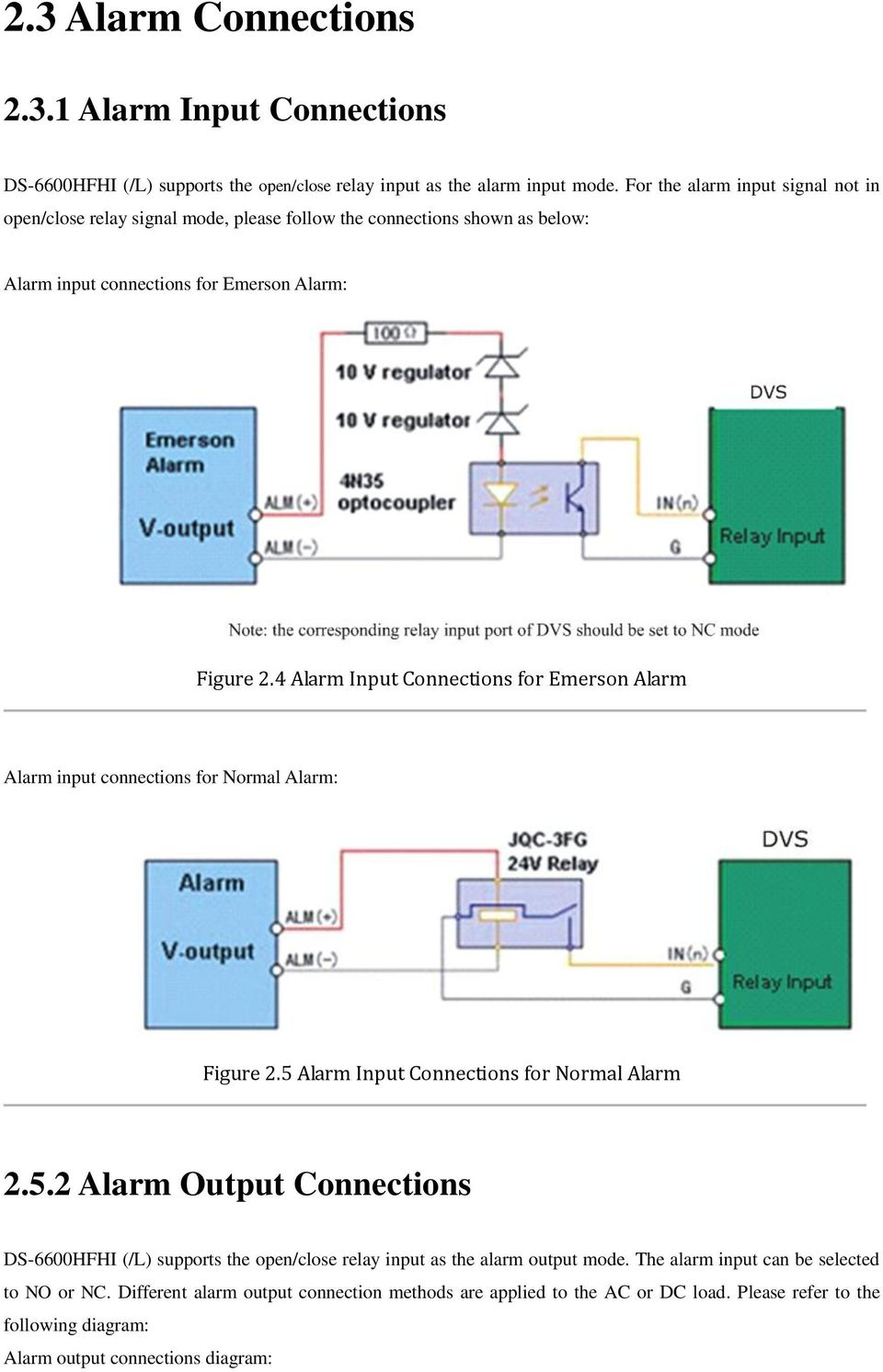 4 Alarm Input Connections for Emerson Alarm Alarm input connections for Normal Alarm: Figure 2.5