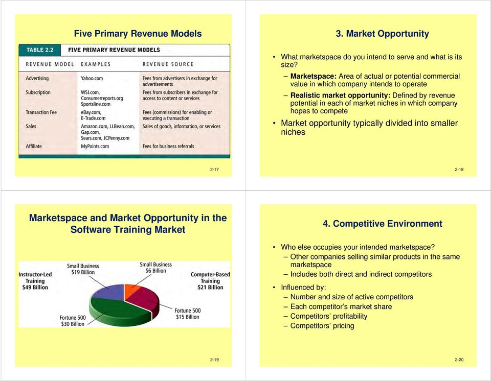 hopes to compete Market opportunity typically divided into smaller niches 2-17 2-18 Marketspace and Market Opportunity in the Software Training Market 4.