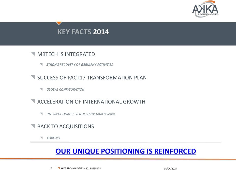 INTERNATIONAL GROWTH INTERNATIONAL REVENUE > 50% total revenue BACK TO