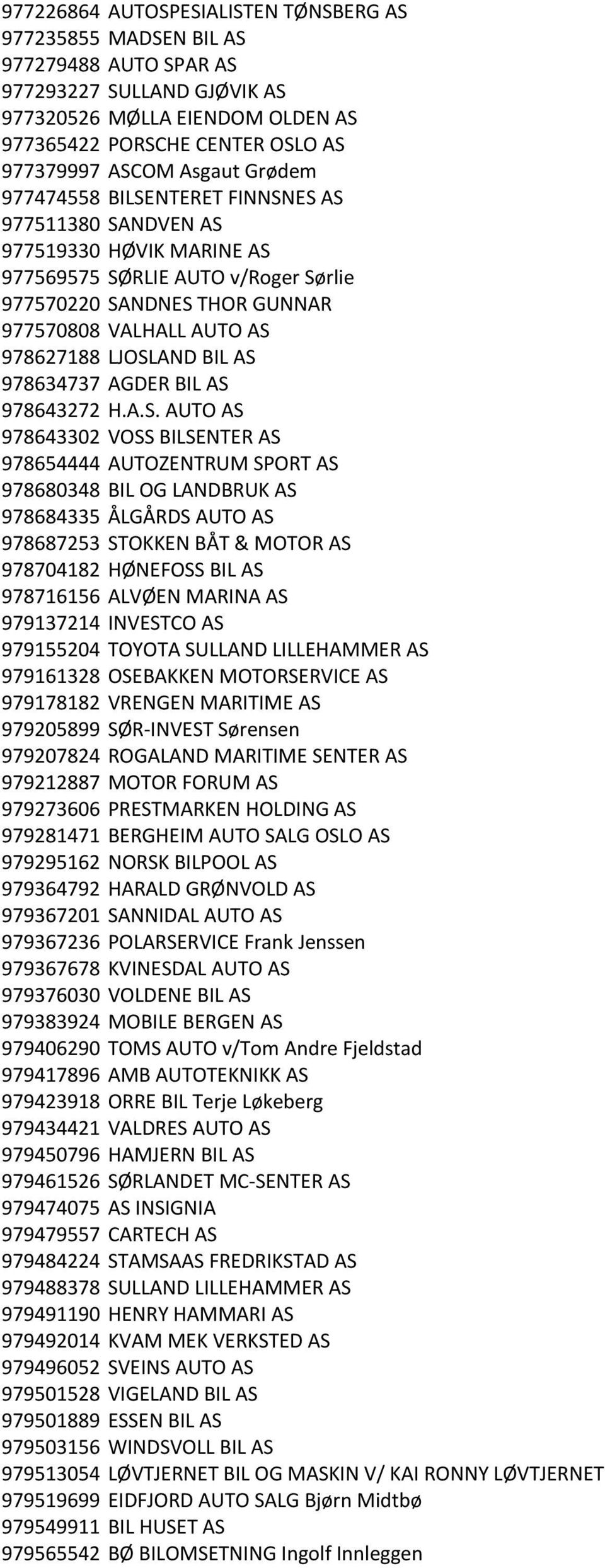 LJOSLAND BIL AS 978634737 AGDER BIL AS 978643272 H.A.S. AUTO AS 978643302 VOSS BILSENTER AS 978654444 AUTOZENTRUM SPORT AS 978680348 BIL OG LANDBRUK AS 978684335 ÅLGÅRDS AUTO AS 978687253 STOKKEN BÅT