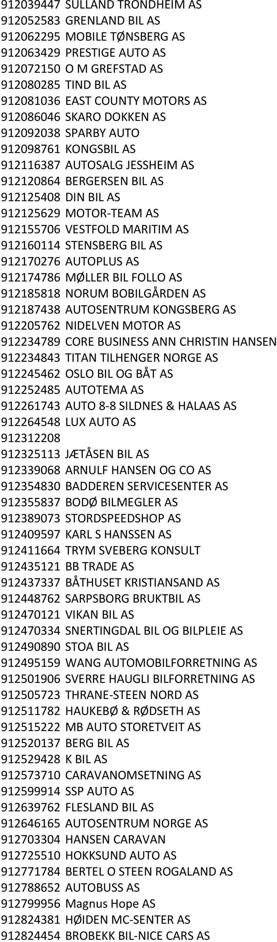 AS 912160114 STENSBERG BIL AS 912170276 AUTOPLUS AS 912174786 MØLLER BIL FOLLO AS 912185818 NORUM BOBILGÅRDEN AS 912187438 AUTOSENTRUM KONGSBERG AS 912205762 NIDELVEN MOTOR AS 912234789 CORE BUSINESS