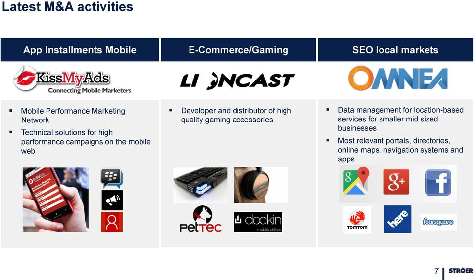 distributor of high quality gaming accessories Data management for location-based services for