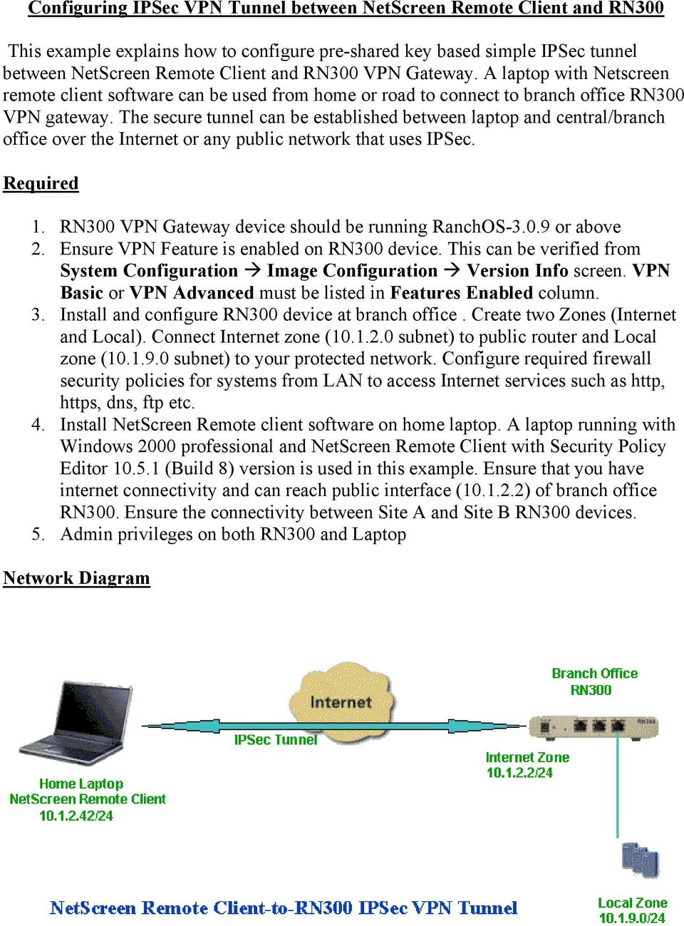 The secure tunnel can be established between laptop and central/branch office over the Internet or any public network that uses IPSec. Required 1. RN300 VPN Gateway device should be running RanchOS-3.