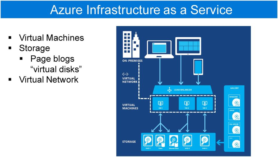 microsoft azure security infrastructure pdf