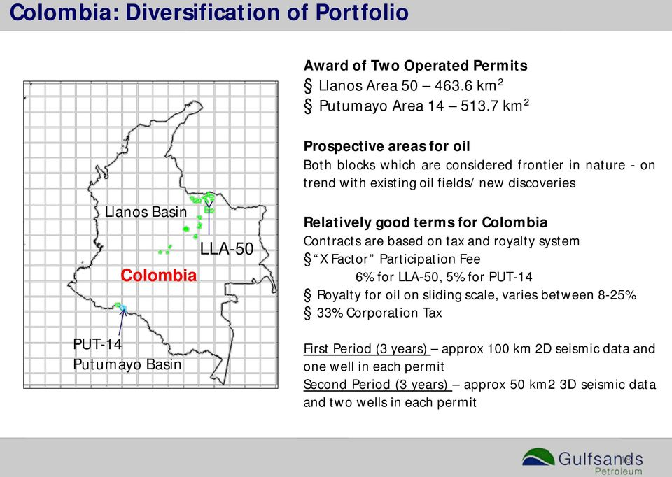 fields/ new discoveries Relatively good terms for Colombia Contracts are based on tax and royalty system X Factor Participation Fee 6% for LLA-50, 5% for PUT-14 Royalty