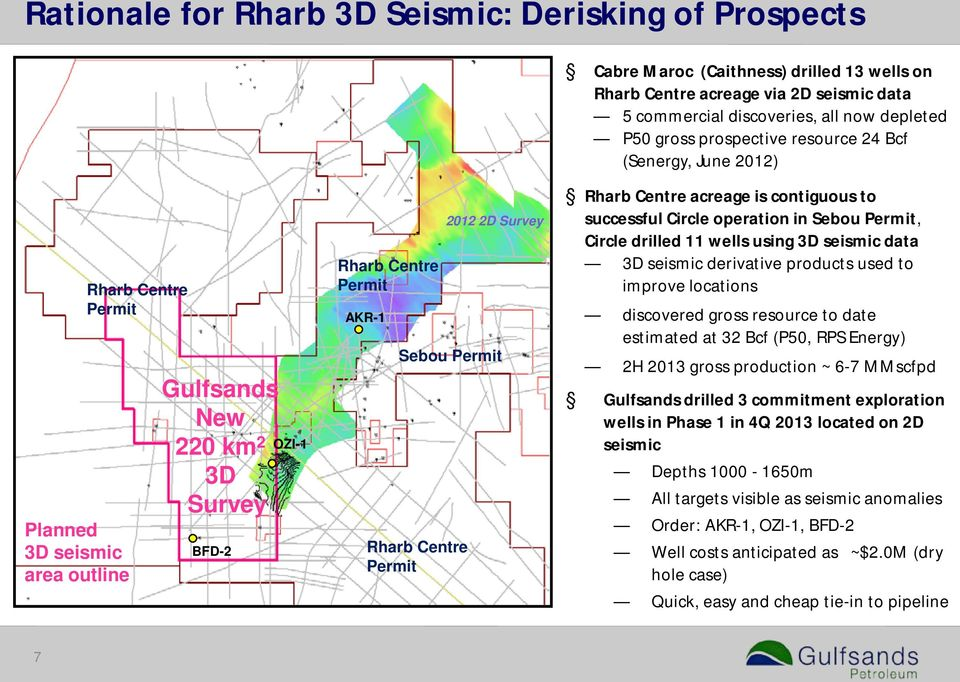 Permit 2012 2D Survey Rharb Centre acreage is contiguous to successful Circle operation in Sebou Permit, Circle drilled 11 wells using 3D seismic data 3D seismic derivative products used to improve