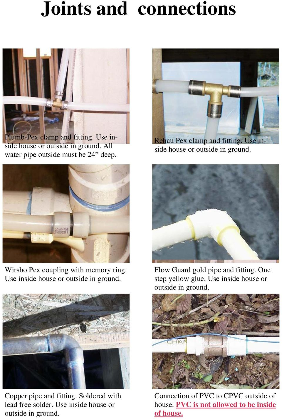 Use inside house or outside in ground. Flow Guard gold pipe and fitting. One step yellow glue. Use inside house or outside in ground.