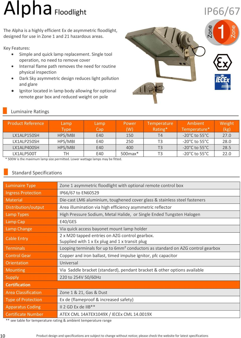lamp body allowing for optional remote gear box and reduced weight on pole Luminaire Ratings Product Reference Lamp Type Lamp Cap Power (W) Temperature Rating* Ambient Temperature* Weight (kg)
