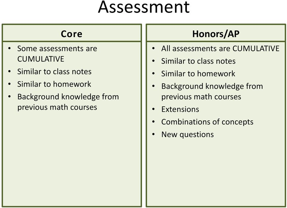 assessments are CUMULATIVE Similar to class notes Similar to homework
