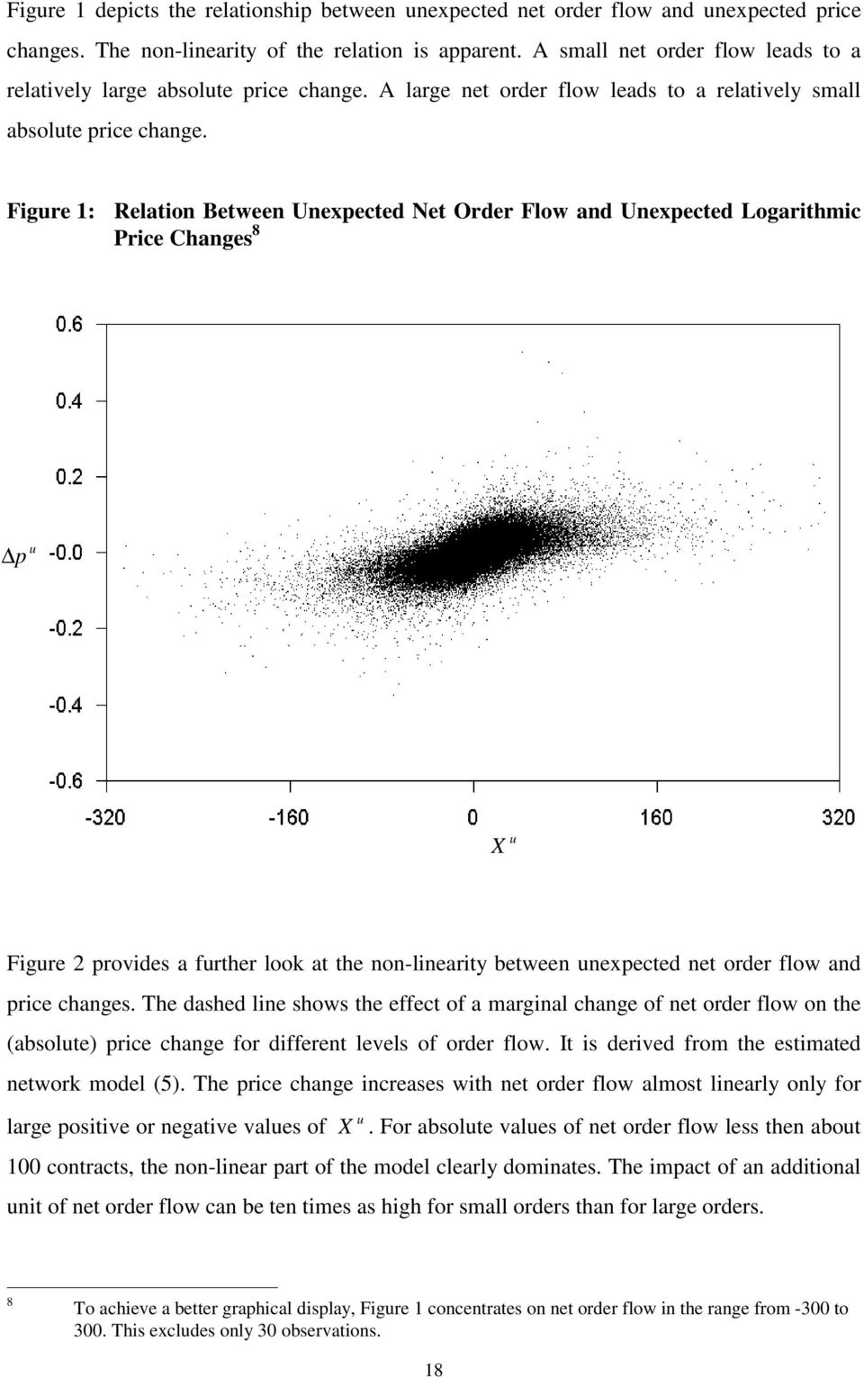 Figure 1: Relation Between Unexpected Net Order Flow and Unexpected Logarithmic Price Changes 8 p u X u Figure 2 provides a further look at the non-linearity between unexpected net order flow and