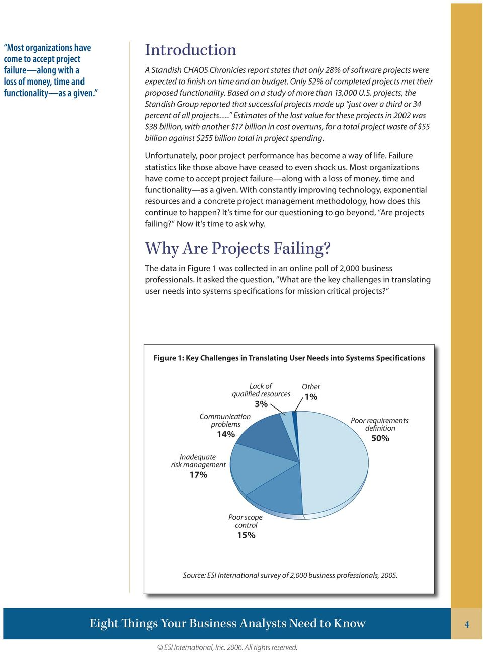 Only 52% of completed projects met their proposed functionality. Based on a study of more than 13,000 U.S.